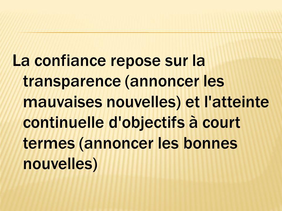 La confiance repose sur la transparence (annoncer les mauvaises nouvelles) et l atteinte continuelle d objectifs à court termes (annoncer les bonnes nouvelles)