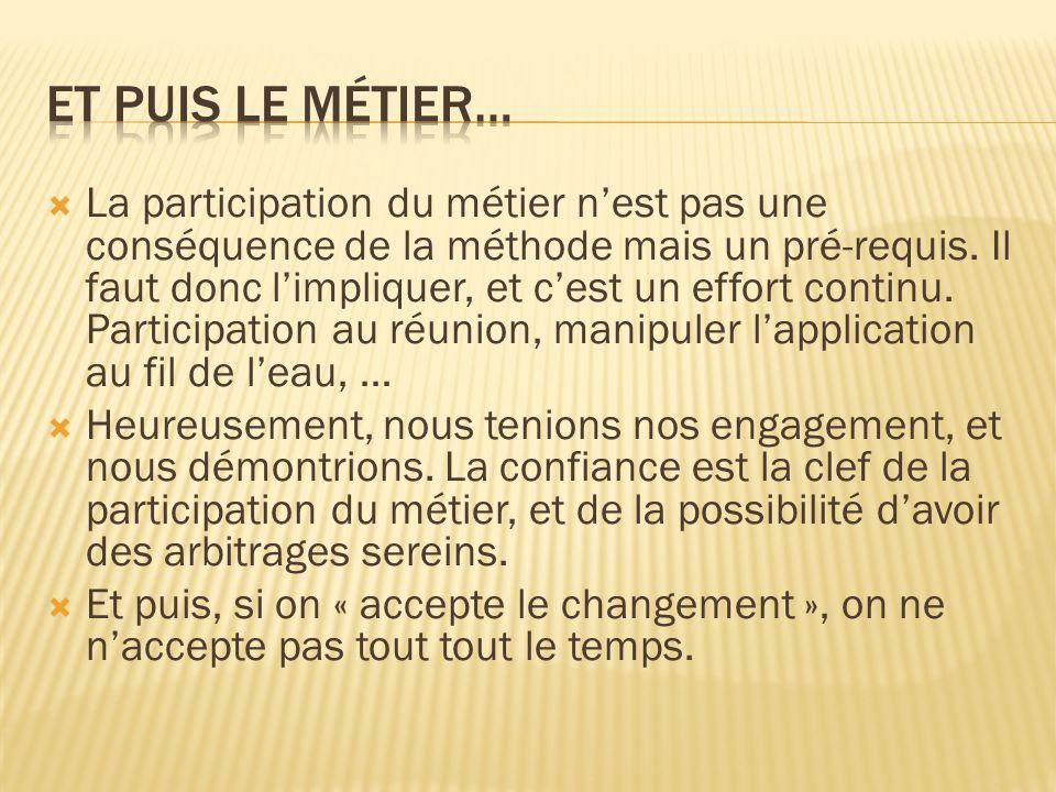 La participation du métier nest pas une conséquence de la méthode mais un pré-requis.