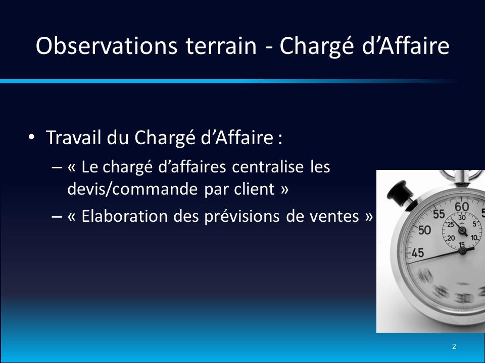 Observations terrain - Chargé dAffaire Travail du Chargé dAffaire : – « Le chargé daffaires centralise les devis/commande par client » – « Elaboration des prévisions de ventes » 2