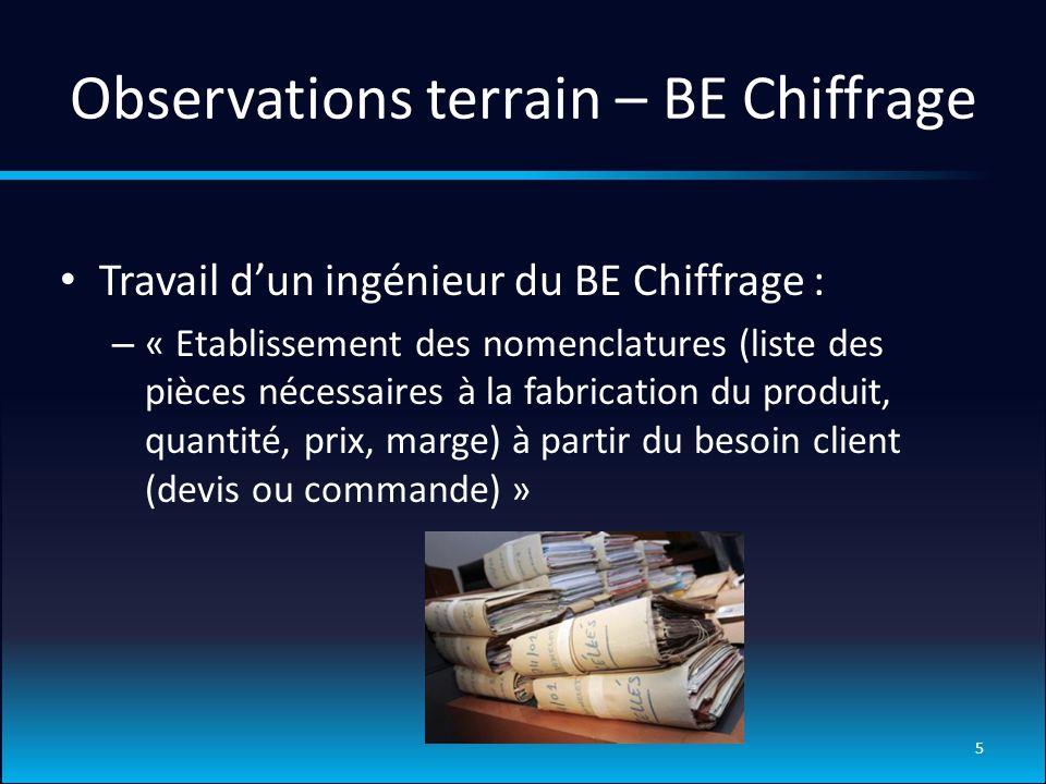 Observations terrain – BE Chiffrage Travail dun ingénieur du BE Chiffrage : – « Etablissement des nomenclatures (liste des pièces nécessaires à la fabrication du produit, quantité, prix, marge) à partir du besoin client (devis ou commande) » 5