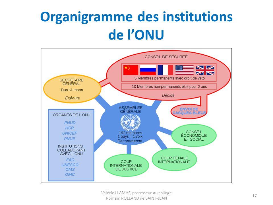 Organigramme des institutions de lONU Valérie LLAMAS, professeur au collège Romain ROLLAND de SAINT-JEAN 17