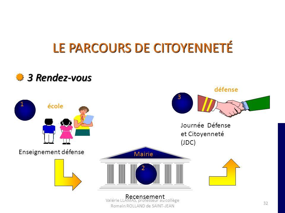 3 Rendez-vous 3 Rendez-vous 1 école Enseignement défense Mairie Recensement 2 Journée Défense et Citoyenneté (JDC) défense 3 LE PARCOURS DE CITOYENNET