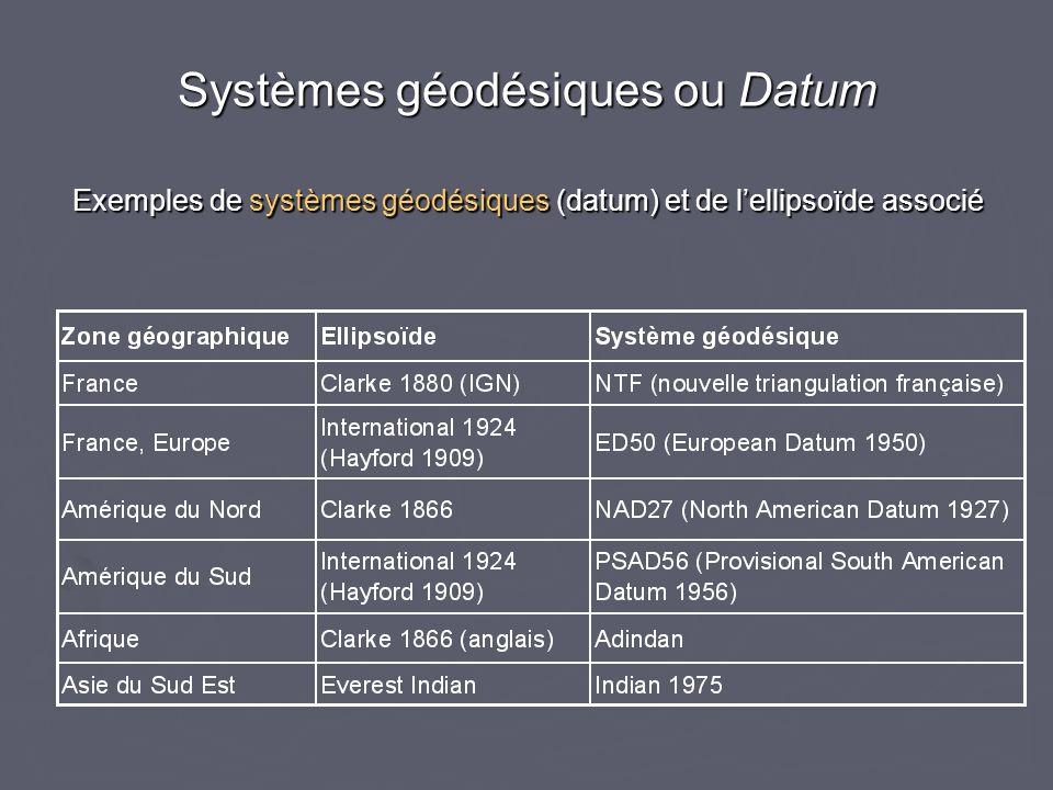 Exemples de systèmes géodésiques (datum) et de lellipsoïde associé Systèmes géodésiques ou Datum
