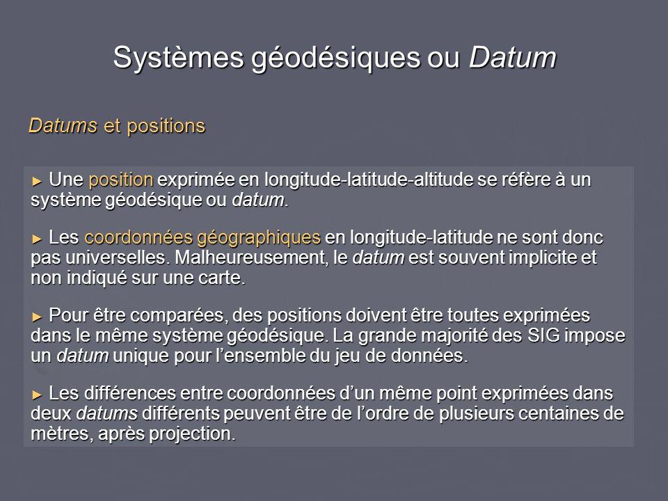 Datums et positions Une position exprimée en longitude-latitude-altitude se réfère à un système géodésique ou datum. Une position exprimée en longitud