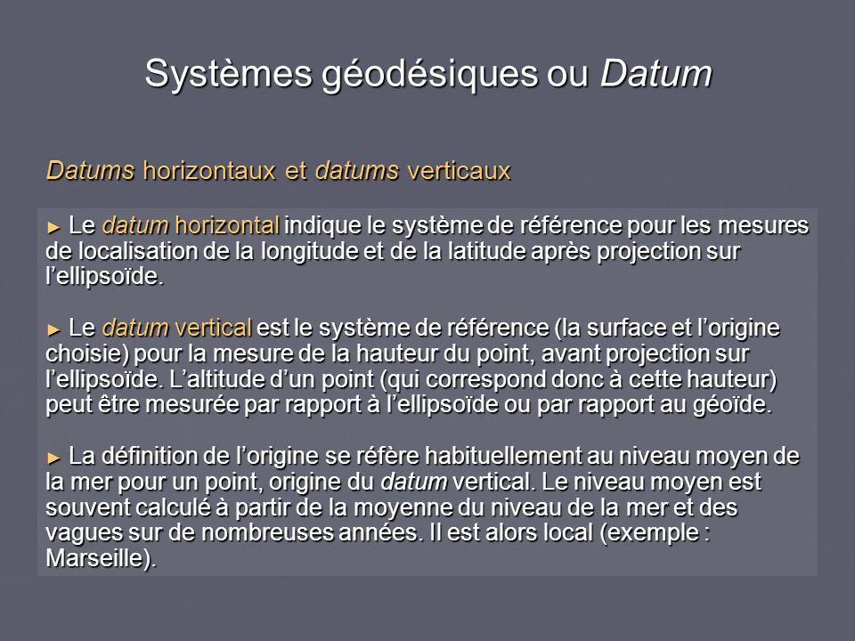 Datums horizontaux et datums verticaux Le datum horizontal indique le système de référence pour les mesures de localisation de la longitude et de la l