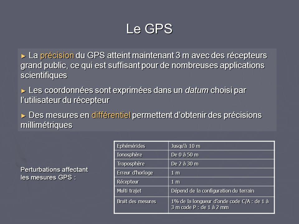 Le GPS La précision du GPS atteint maintenant 3 m avec des récepteurs grand public, ce qui est suffisant pour de nombreuses applications scientifiques