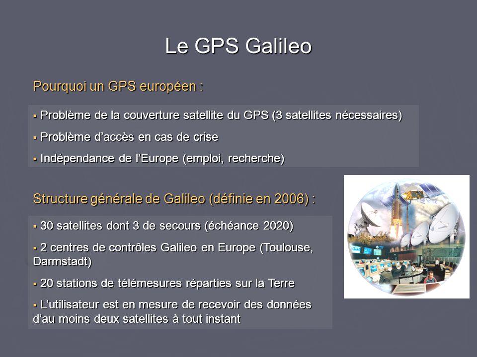 Le GPS Galileo Problème de la couverture satellite du GPS (3 satellites nécessaires) Problème de la couverture satellite du GPS (3 satellites nécessai