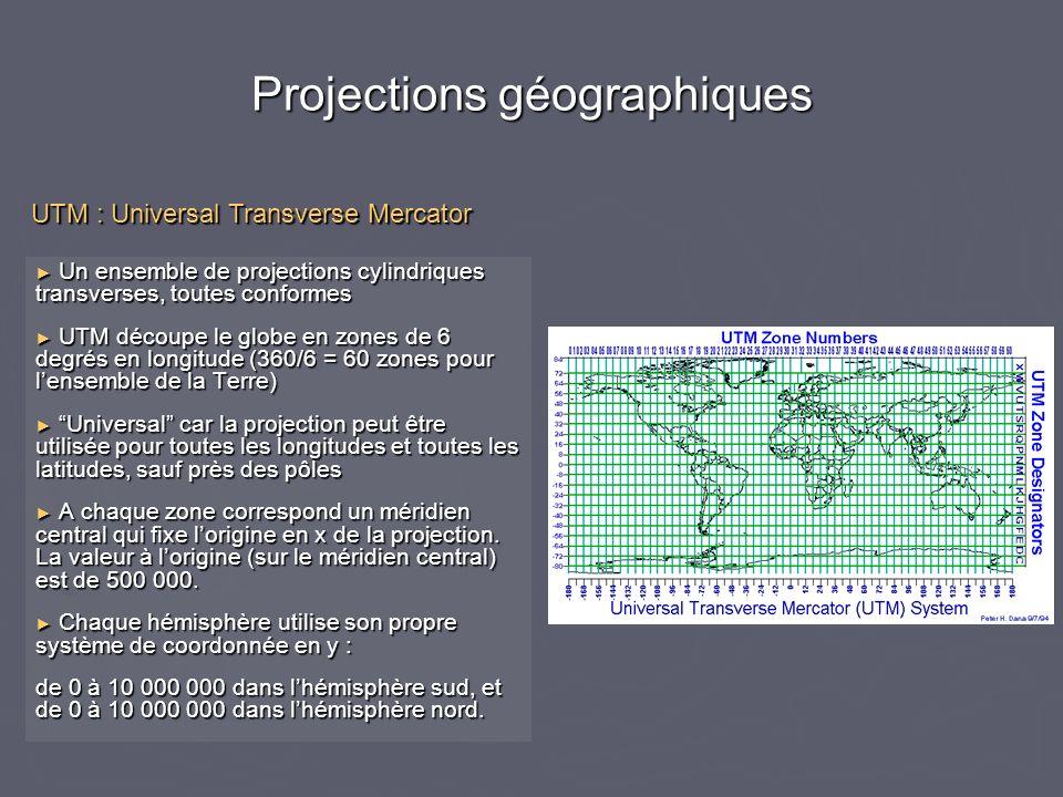 Projections géographiques Un ensemble de projections cylindriques transverses, toutes conformes Un ensemble de projections cylindriques transverses, t