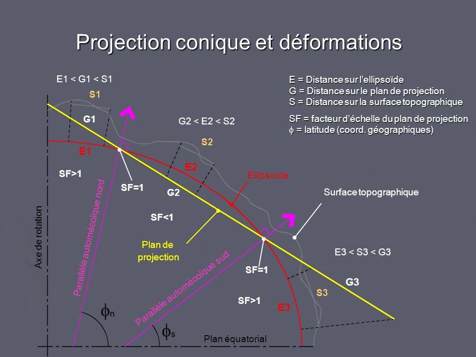 Projection conique et déformations Plan équatorial Surface topographique Ellipsoïde E1 Axe de rotation S1 G1 G2 E2 S2 G3 E3 S3 E1 < G1 < S1 G2 < E2 <