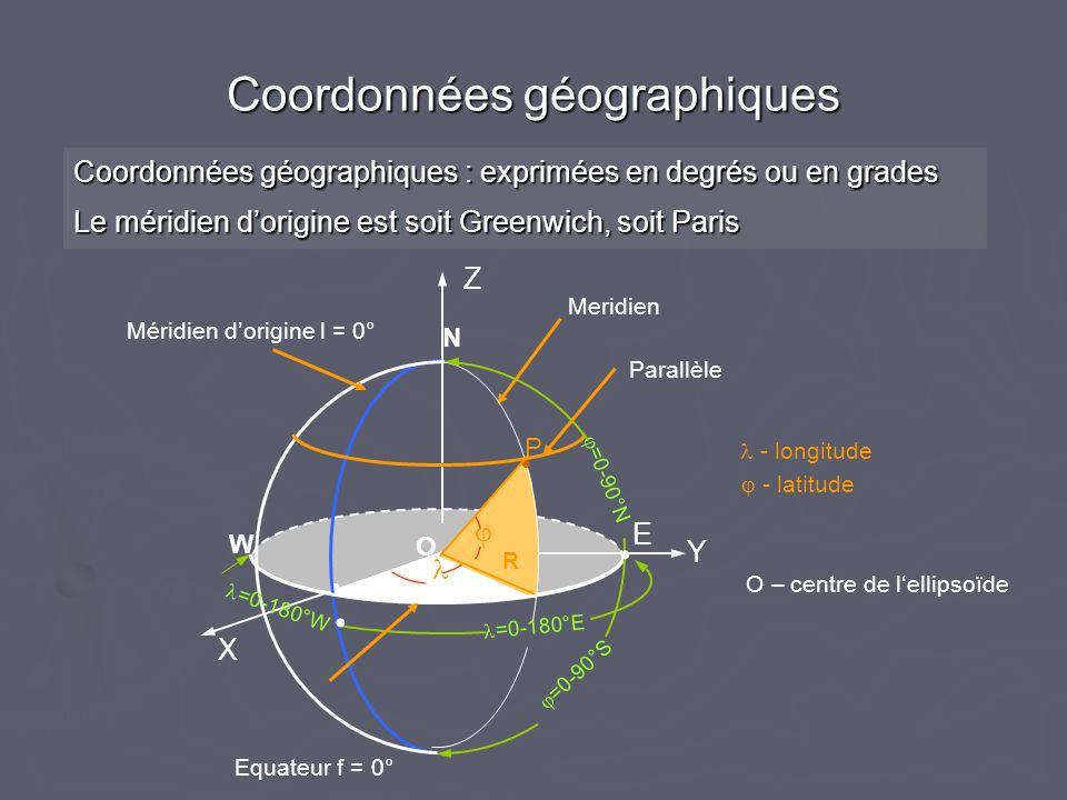 Coordonnées géographiques Coordonnées géographiques : exprimées en degrés ou en grades Le méridien dorigine est soit Greenwich, soit Paris Z Meridien