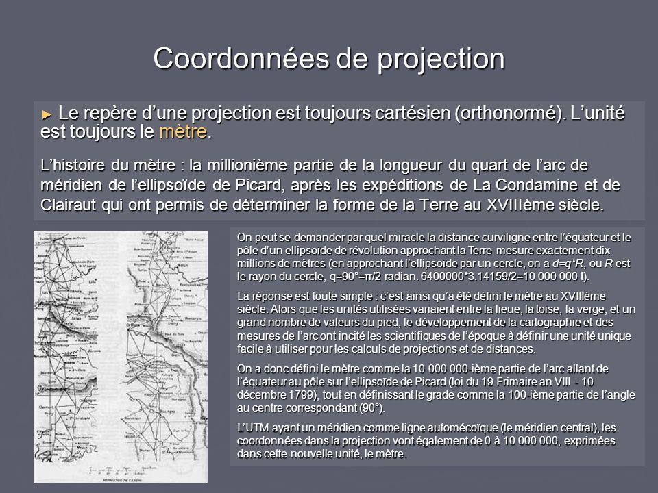 Coordonnées de projection Le repère dune projection est toujours cartésien (orthonormé). Lunité est toujours le mètre. Le repère dune projection est t