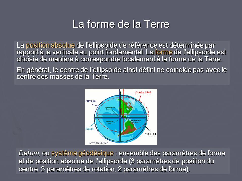 La forme de la Terre La position absolue de lellipsoïde de référence est déterminée par rapport à la verticale au point fondamental. La forme de lelli