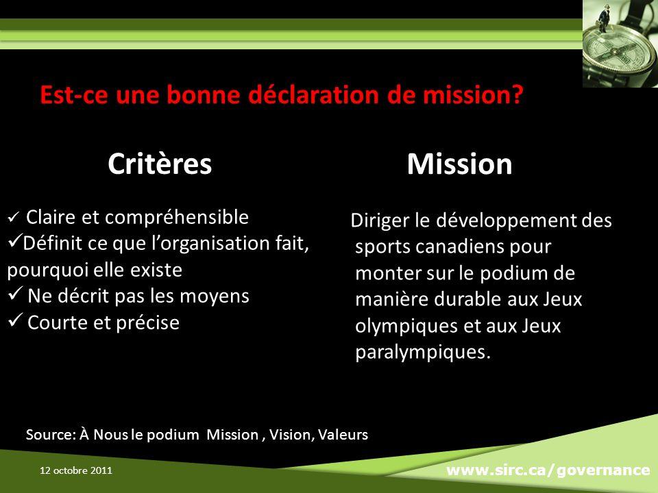 www.sirc.ca/governance Mission Diriger le développement des sports canadiens pour monter sur le podium de manière durable aux Jeux olympiques et aux Jeux paralympiques.