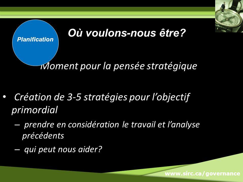 www.sirc.ca/governance Moment pour la pensée stratégique Création de 3-5 stratégies pour lobjectif primordial – prendre en considération le travail et lanalyse précédents – qui peut nous aider.