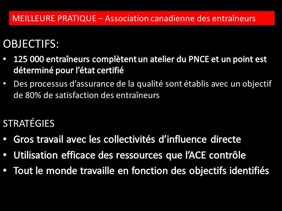MEILLEURE PRATIQUE – Association canadienne des entraîneurs