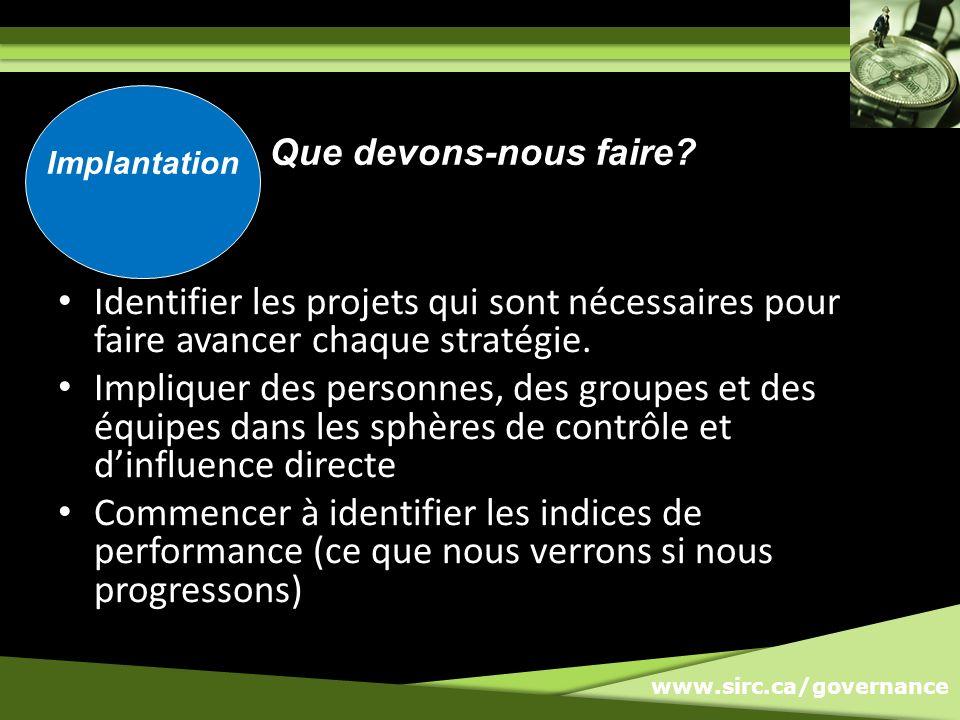 www.sirc.ca/governance Identifier les projets qui sont nécessaires pour faire avancer chaque stratégie.