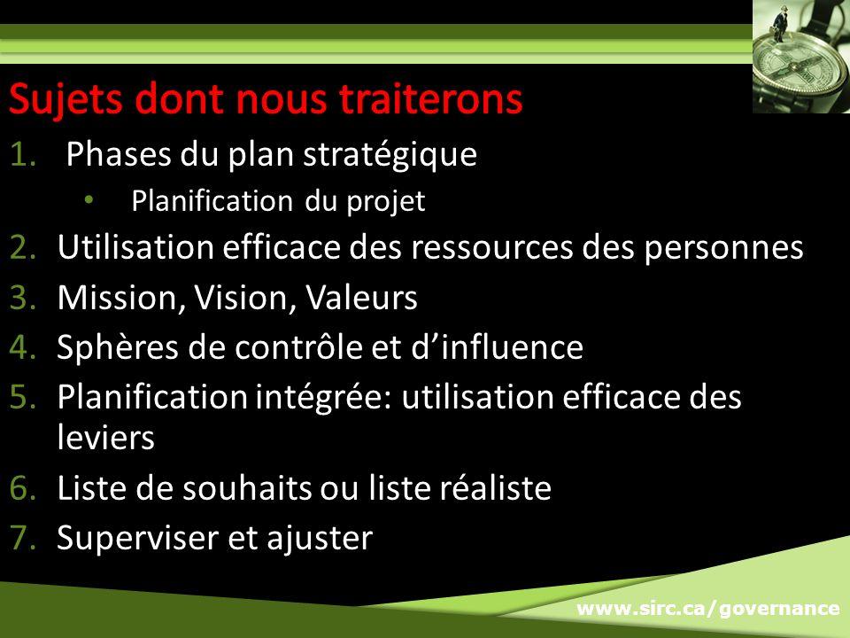 www.sirc.ca/governance 1.