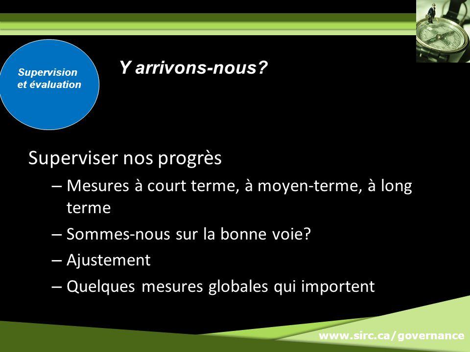 www.sirc.ca/governance Superviser nos progrès – Mesures à court terme, à moyen-terme, à long terme – Sommes-nous sur la bonne voie.