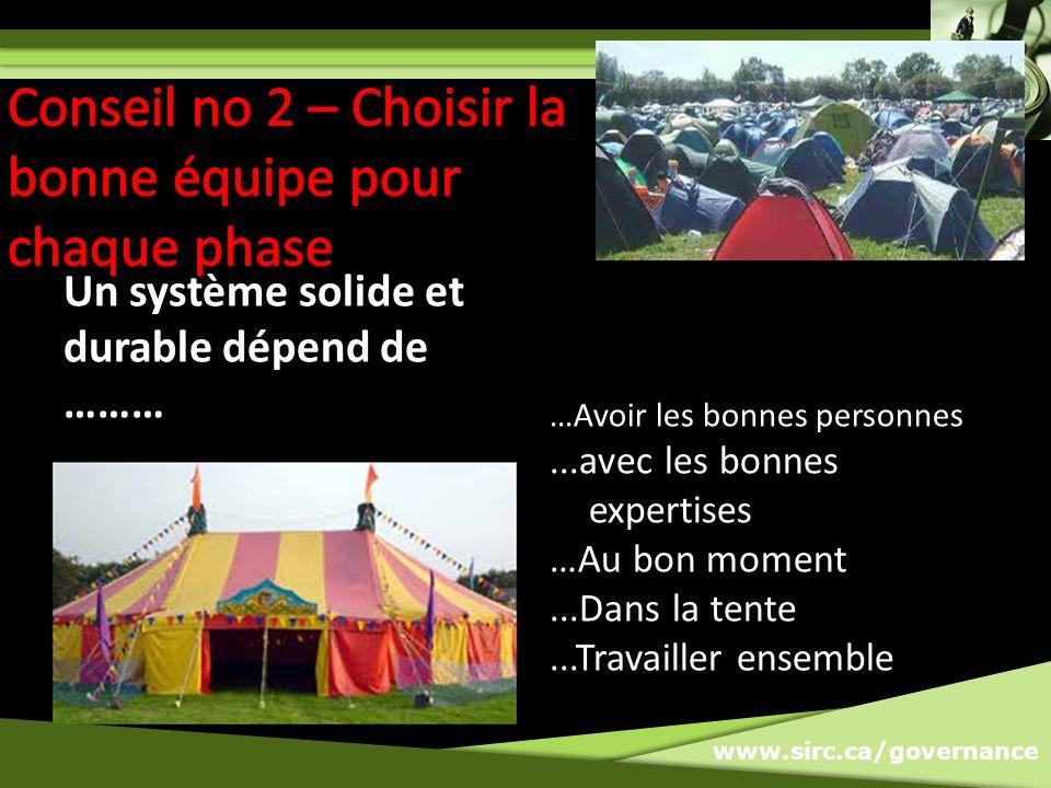 www.sirc.ca/governance Un système solide et durable dépend de ……… …Avoir les bonnes personnes...avec les bonnes expertises …Au bon moment...Dans la tente...Travailler ensemble