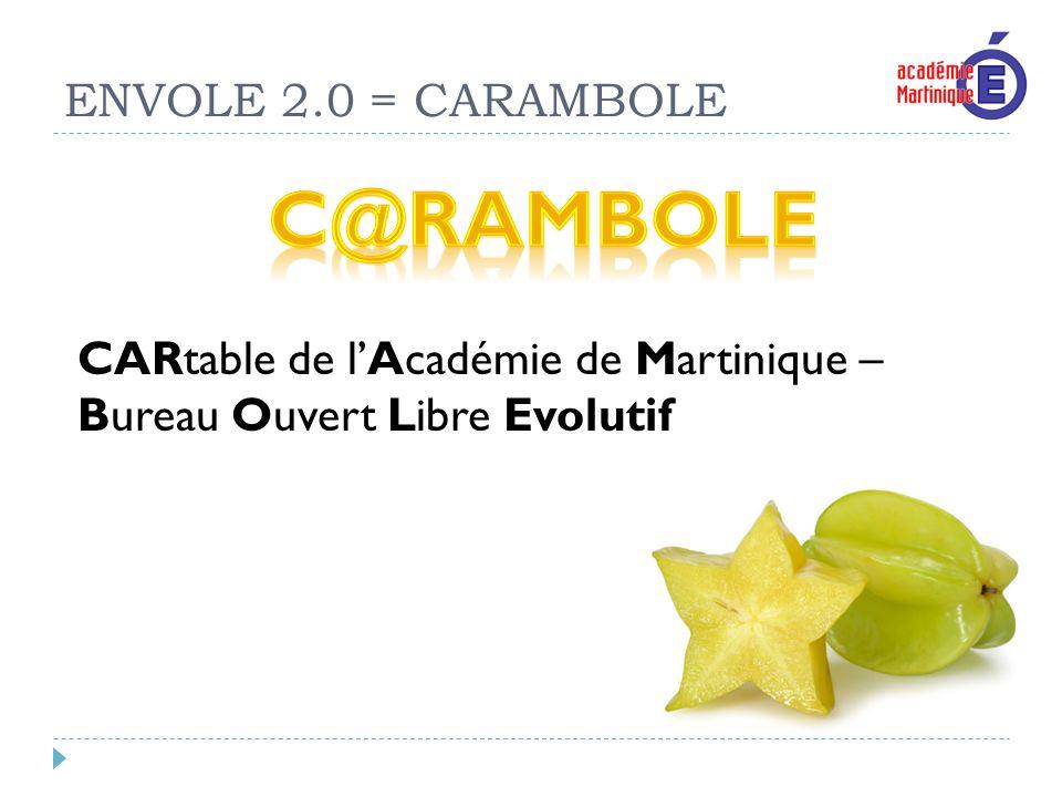 ENVOLE 2.0 = CARAMBOLE CARtable de lAcadémie de Martinique – Bureau Ouvert Libre Evolutif