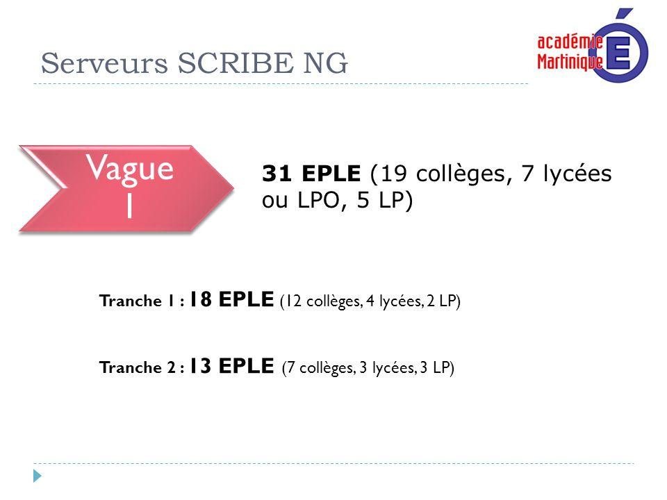 SCRIBE EPLE : Vague 1 Tranche 1 Collège F-A PERRINON Collège TRIANON Collège JACQUELINE JULIUS College Isidore Pelage Collège E.-L.