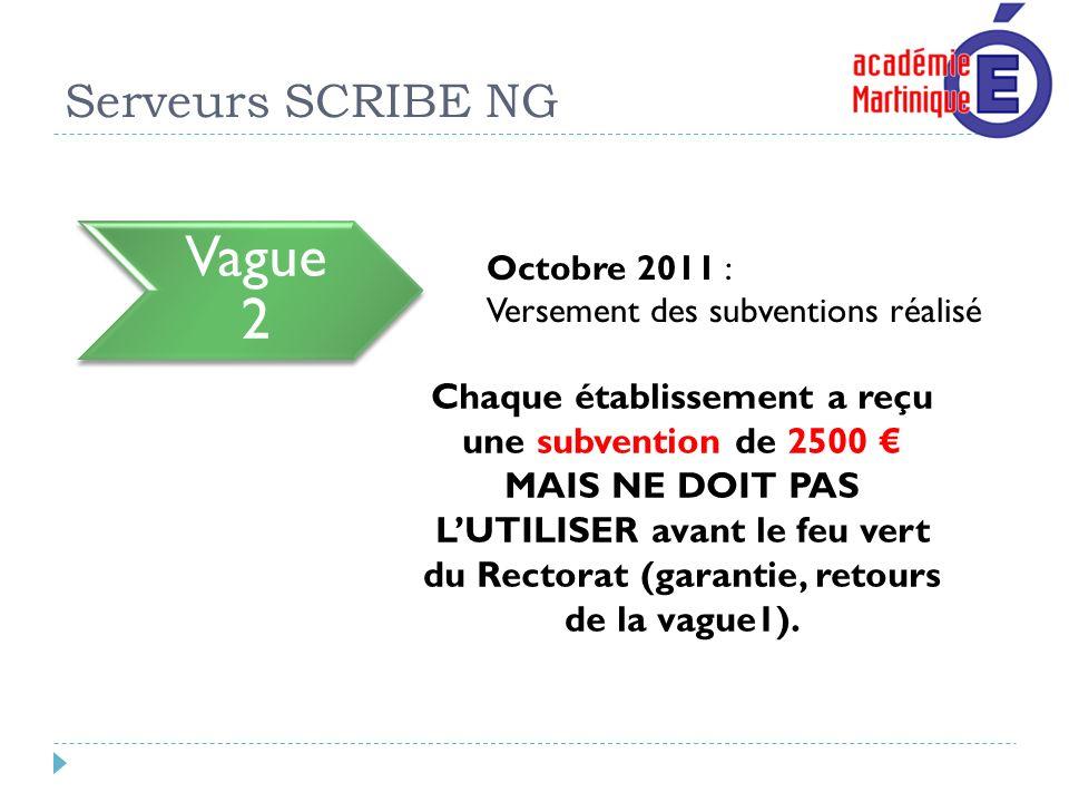 Serveurs SCRIBE NG Octobre 2011 : Versement des subventions réalisé Chaque établissement a reçu une subvention de 2500 MAIS NE DOIT PAS LUTILISER avan