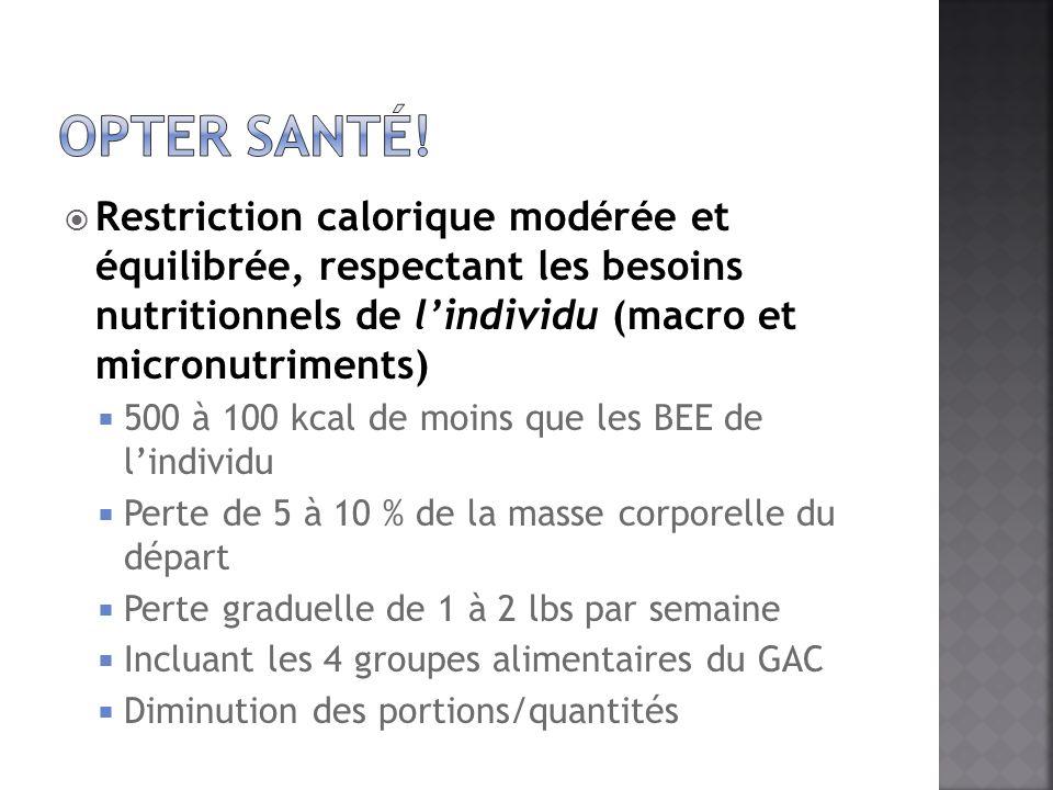 Restriction calorique modérée et équilibrée, respectant les besoins nutritionnels de lindividu (macro et micronutriments) 500 à 100 kcal de moins que