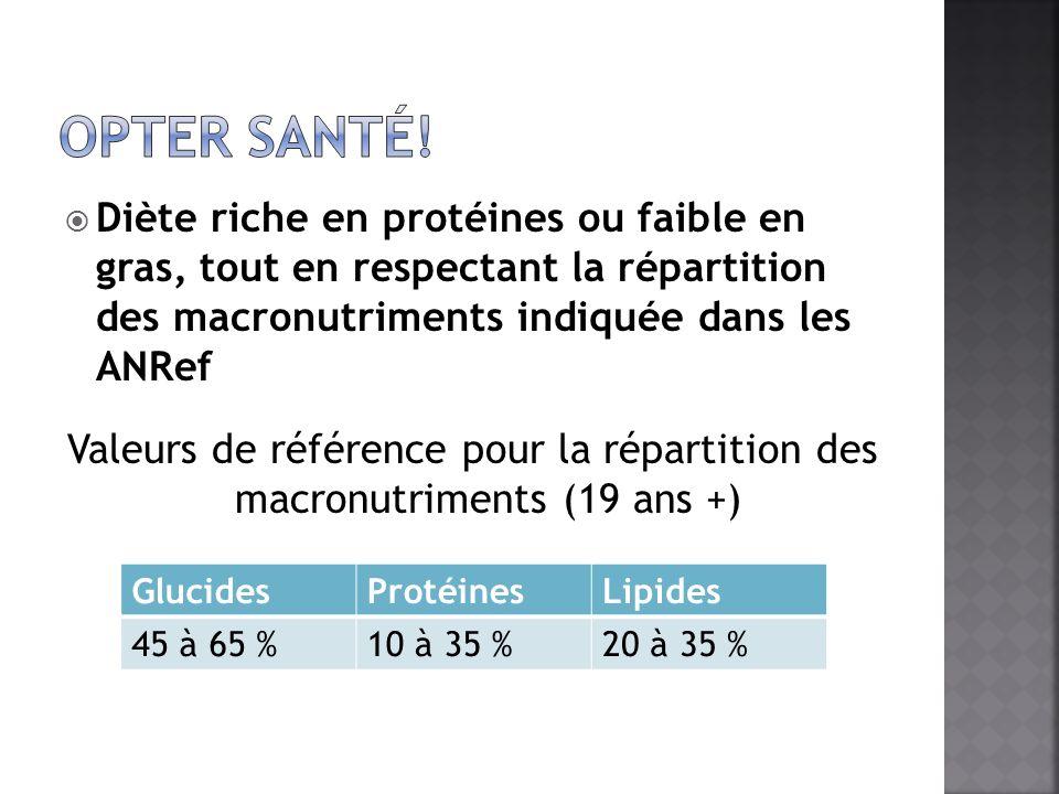 Diète riche en protéines ou faible en gras, tout en respectant la répartition des macronutriments indiquée dans les ANRef Valeurs de référence pour la