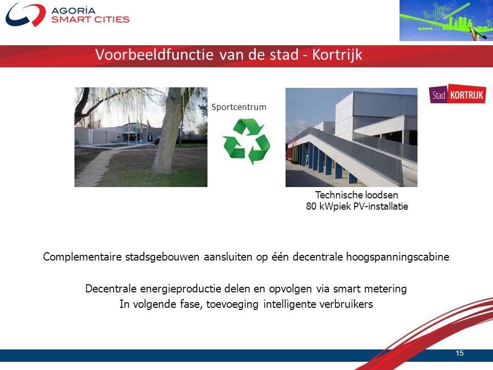 Voorbeeldfunctie van de stad - Kortrijk Micro-GRID Sportcentrum Technische loodsen 80 kWpiek PV-installatie Complementaire stadsgebouwen aansluiten op