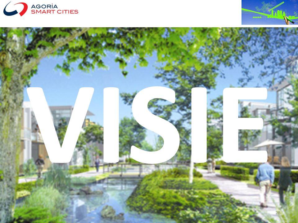 Smart City – Freddy Vandaele - 24 04 2012 VISIE 28