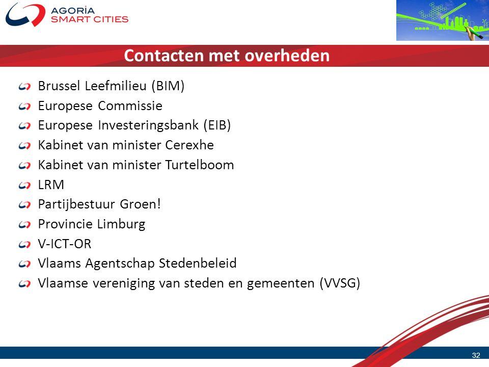 Contacten met overheden 32 Brussel Leefmilieu (BIM) Europese Commissie Europese Investeringsbank (EIB) Kabinet van minister Cerexhe Kabinet van minist
