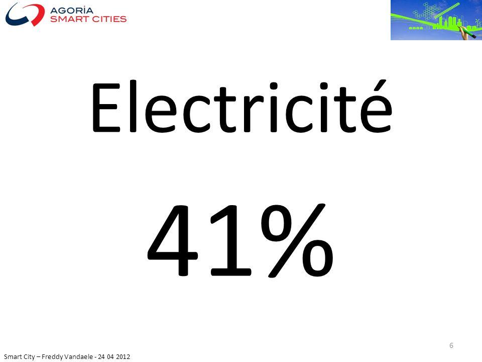 Smart City – Freddy Vandaele - 24 04 2012 Electricité 41% 6