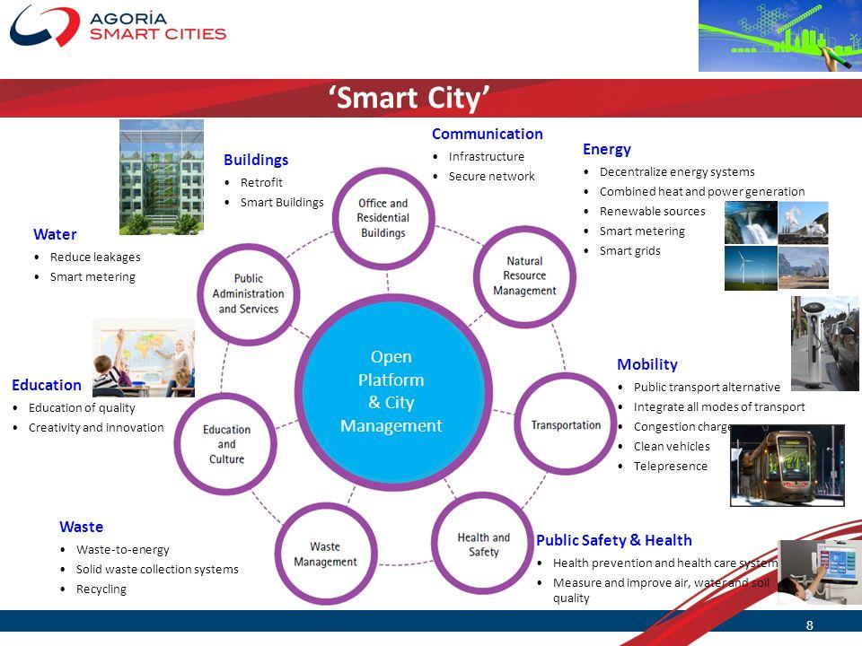 Smart City – Freddy Vandaele - 24 04 2012 Smart City Visie op een slimme stad Vision sur la ville intélligente