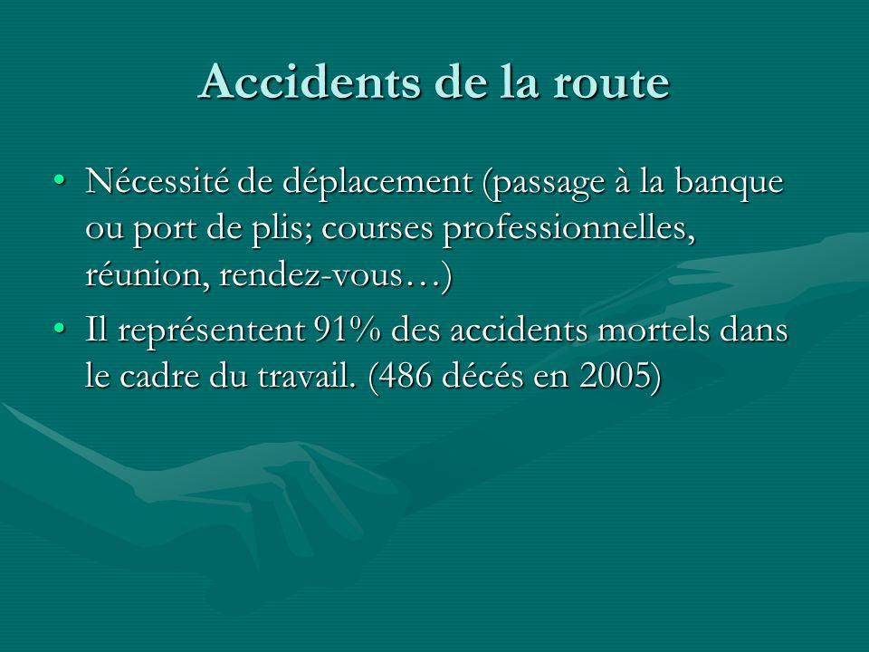 Accidents de la route Nécessité de déplacement (passage à la banque ou port de plis; courses professionnelles, réunion, rendez-vous…)Nécessité de dépl