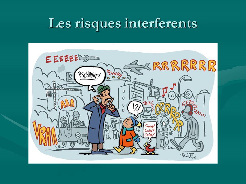 Les risques interferents