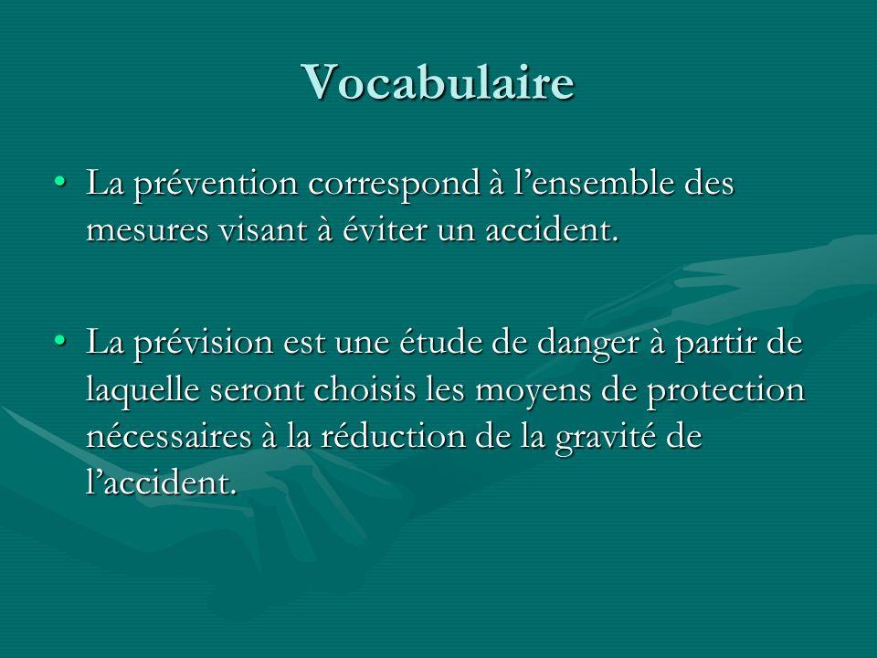 Vocabulaire La prévention correspond à lensemble des mesures visant à éviter un accident.La prévention correspond à lensemble des mesures visant à évi