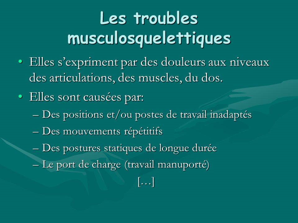 Les troubles musculosquelettiques Elles sexpriment par des douleurs aux niveaux des articulations, des muscles, du dos.Elles sexpriment par des douleu