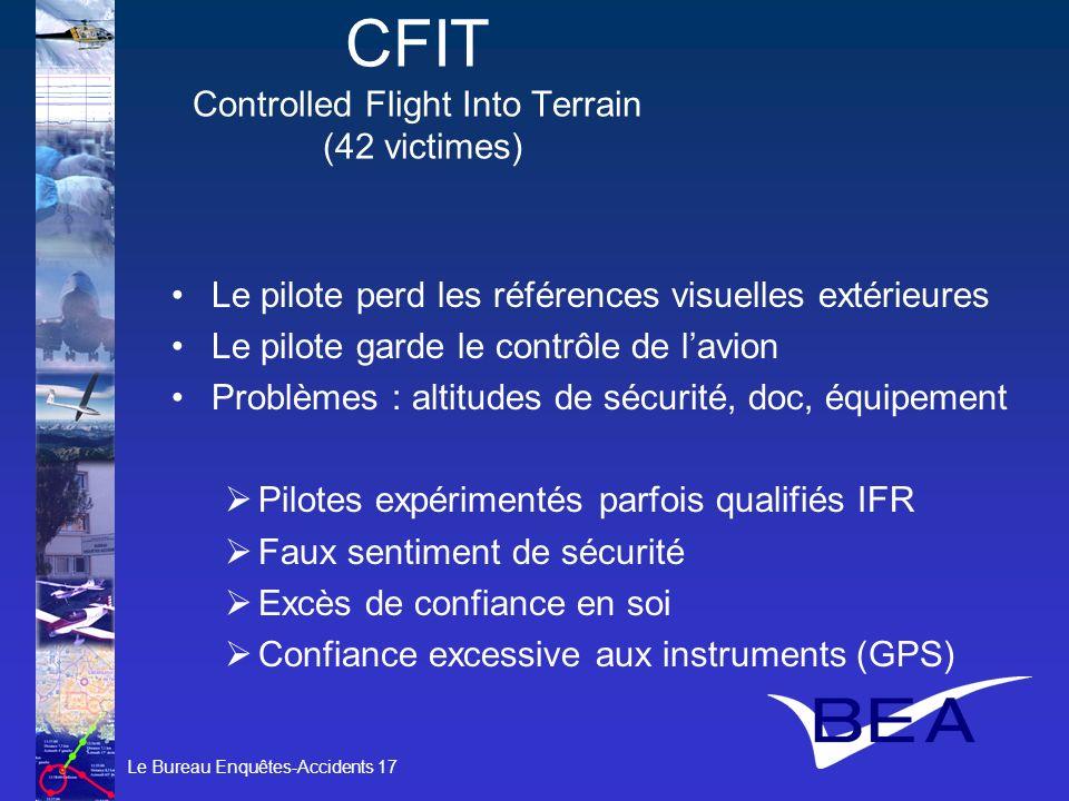 Le Bureau Enquêtes-Accidents 17 CFIT Controlled Flight Into Terrain (42 victimes) Le pilote perd les références visuelles extérieures Le pilote garde