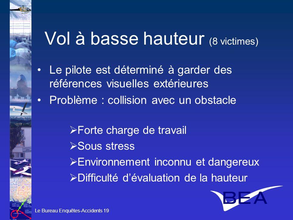Le Bureau Enquêtes-Accidents 19 Vol à basse hauteur (8 victimes) Le pilote est déterminé à garder des références visuelles extérieures Problème : coll