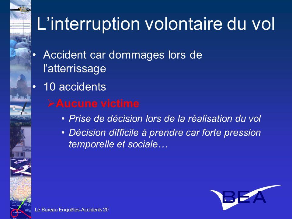 Le Bureau Enquêtes-Accidents 20 Linterruption volontaire du vol Accident car dommages lors de latterrissage 10 accidents Aucune victime Prise de décis