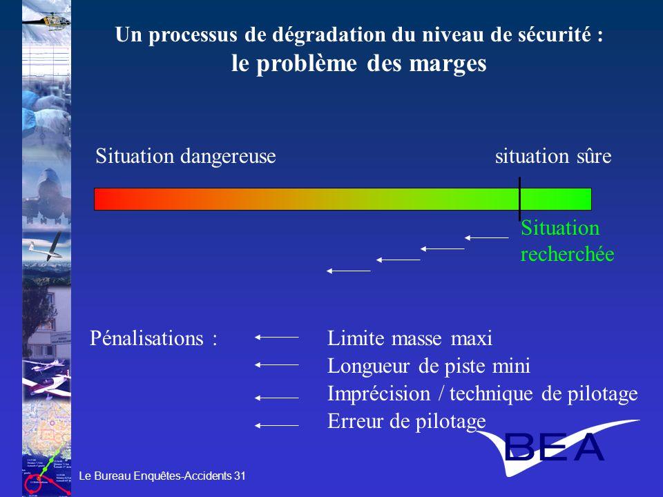 Le Bureau Enquêtes-Accidents 31 Un processus de dégradation du niveau de sécurité : le problème des marges Pénalisations : Limite masse maxi Longueur