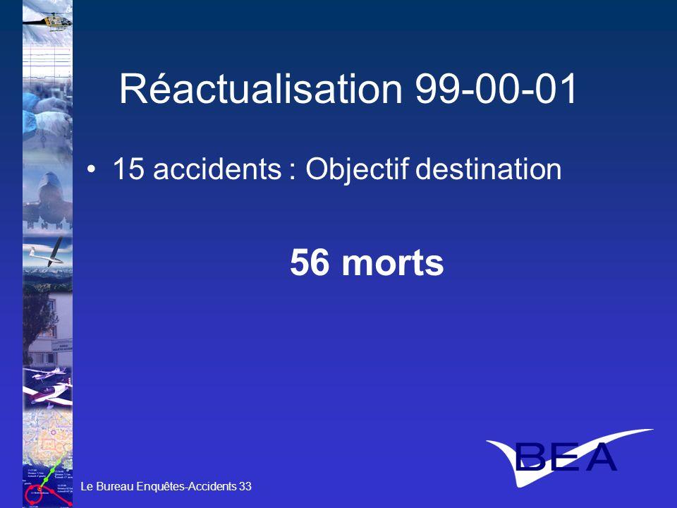 Le Bureau Enquêtes-Accidents 33 Réactualisation 99-00-01 15 accidents : Objectif destination 56 morts