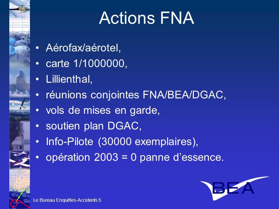 Le Bureau Enquêtes-Accidents 5 Actions FNA Aérofax/aérotel, carte 1/1000000, Lillienthal, réunions conjointes FNA/BEA/DGAC, vols de mises en garde, so