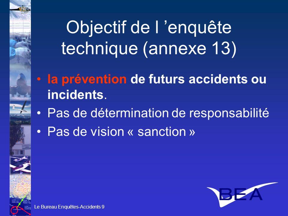 Le Bureau Enquêtes-Accidents 9 Objectif de l enquête technique (annexe 13) la prévention de futurs accidents ou incidents. Pas de détermination de res