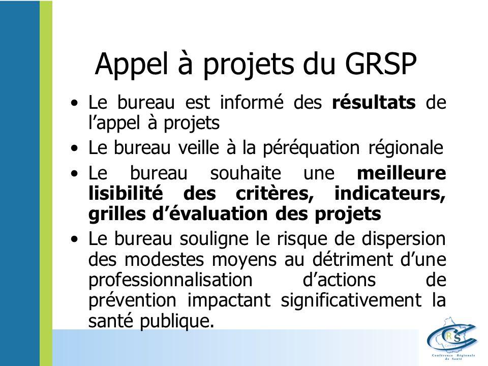 Appel à projets du GRSP Le bureau est informé des résultats de lappel à projets Le bureau veille à la péréquation régionale Le bureau souhaite une mei