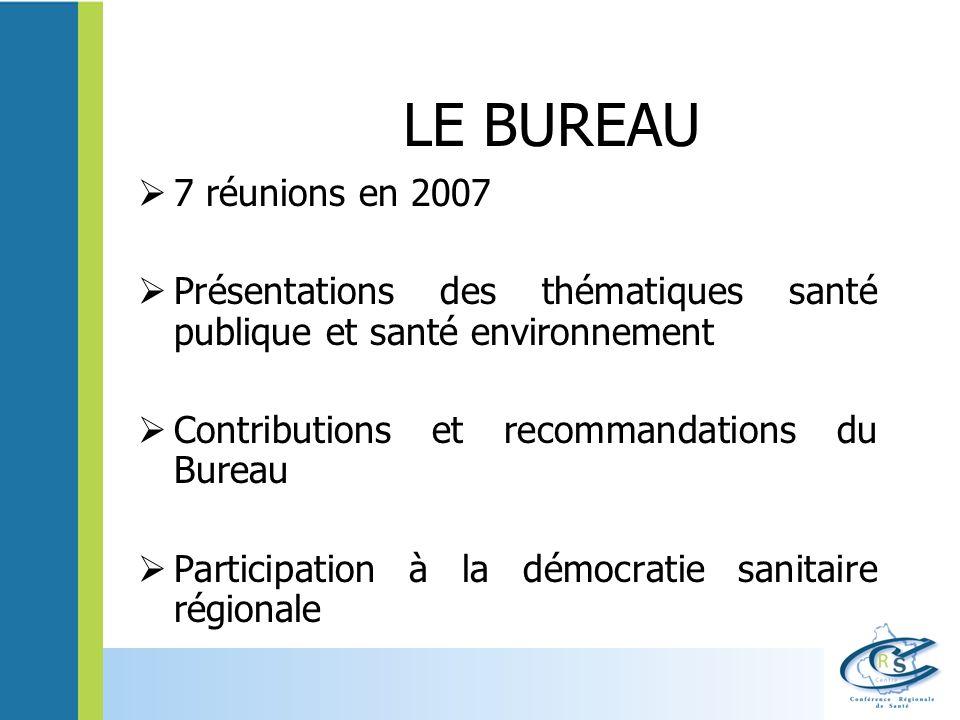 LE BUREAU 7 réunions en 2007 Présentations des thématiques santé publique et santé environnement Contributions et recommandations du Bureau Participation à la démocratie sanitaire régionale