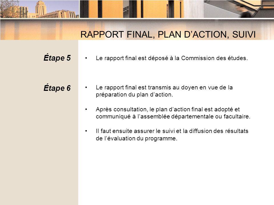 Le rapport final est déposé à la Commission des études.
