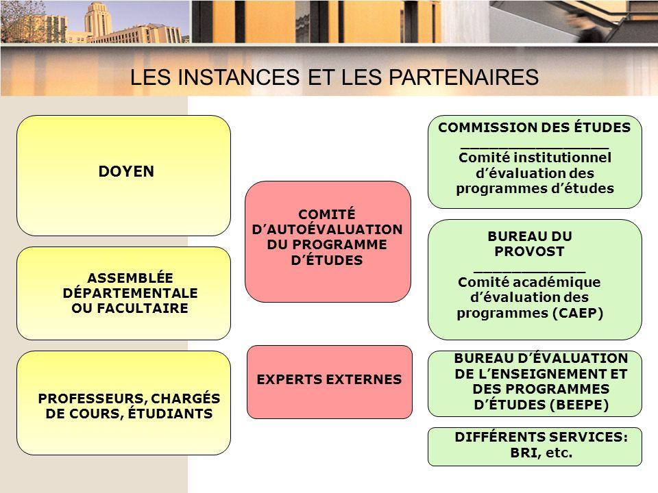 DOYEN EXPERTS EXTERNES BUREAU DÉVALUATION DE LENSEIGNEMENT ET DES PROGRAMMES DÉTUDES (BEEPE) COMMISSION DES ÉTUDES ________________ Comité institutionnel dévaluation des programmes détudes COMITÉ DAUTOÉVALUATION DU PROGRAMME DÉTUDES ASSEMBLÉE DÉPARTEMENTALE OU FACULTAIRE PROFESSEURS, CHARGÉS DE COURS, ÉTUDIANTS LES INSTANCES ET LES PARTENAIRES BUREAU DU PROVOST ____________ Comité académique dévaluation des programmes (CAEP) DIFFÉRENTS SERVICES: BRI, etc.