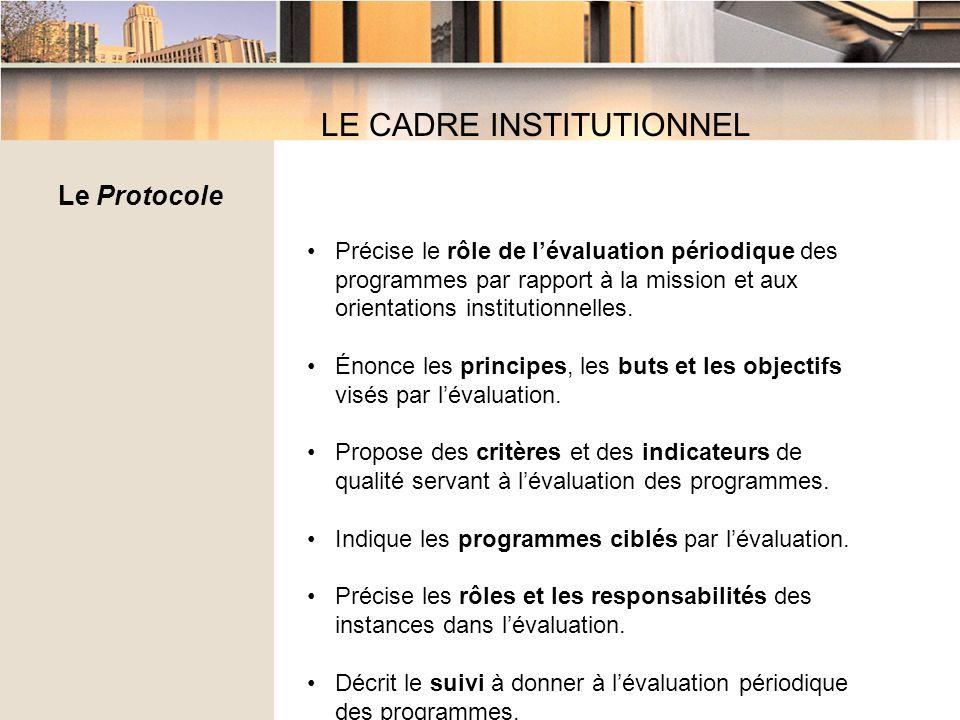 LE CADRE INSTITUTIONNEL Précise le rôle de lévaluation périodique des programmes par rapport à la mission et aux orientations institutionnelles.