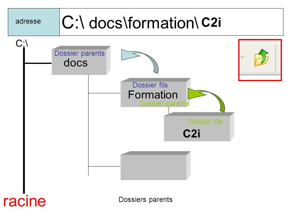 C:\ adresse Documents and settings racine BUREAU LE BUREAU EST UN DOSSIER PARTICULIER Documents and setting\utilisateur\bureau utilisateur Bureau
